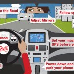 Save Driving Tips For Consumers